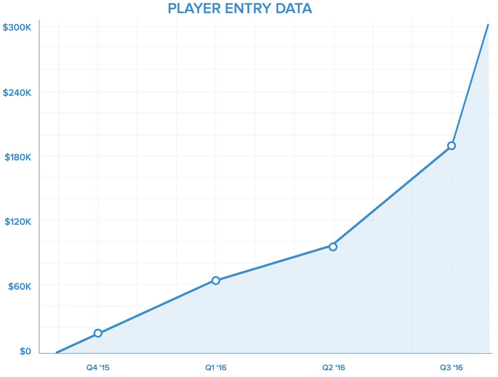 Boom Fantasy data