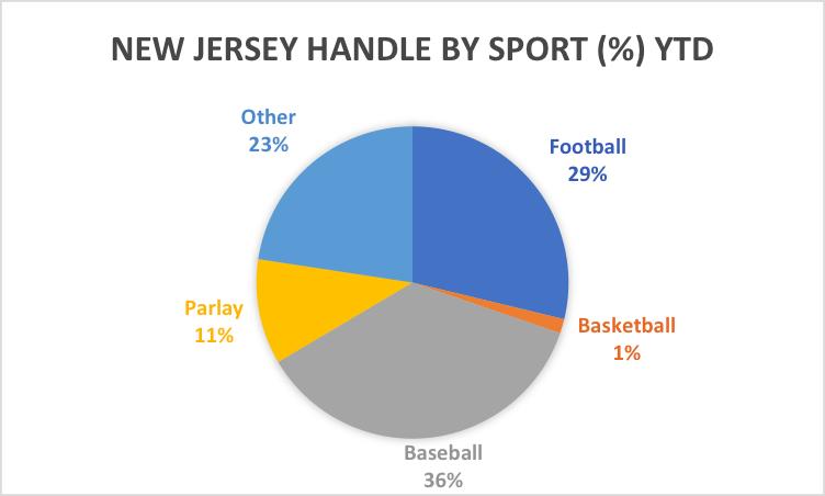 Us sport betting software para binary options