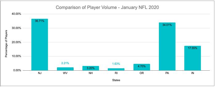 sports betting data
