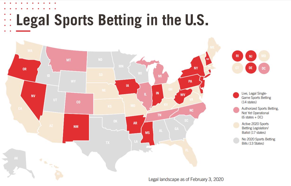 Legal sports betting kentucky biggest sport betting wins
